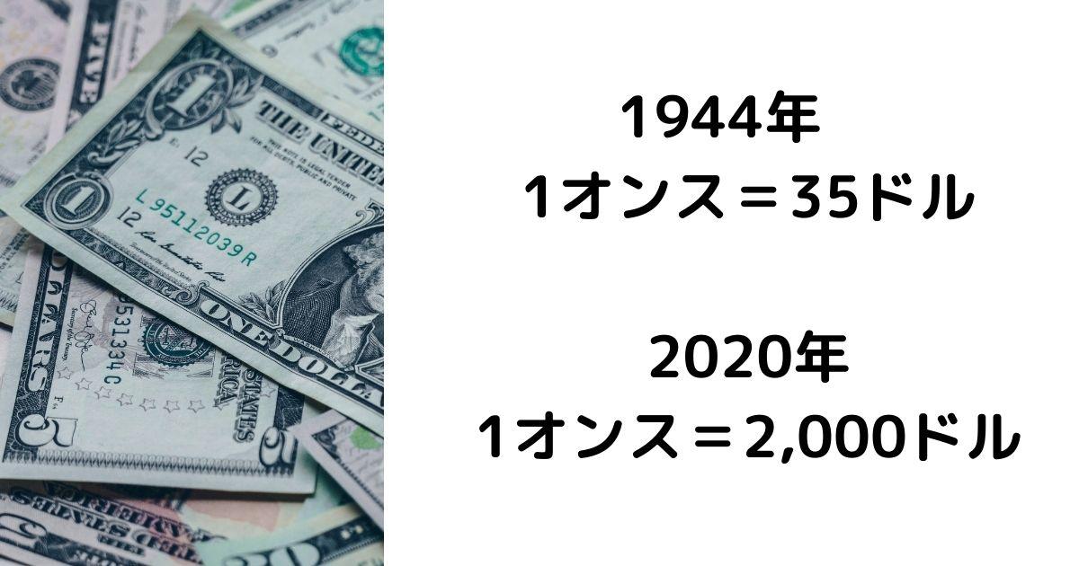 1944年 1オンス=35ドル 2020年 1オンス=2,000ドル