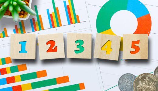 「どうやって投資信託を選んでいけば良いか?」の参考事例をご紹介!